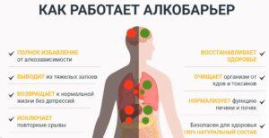 Очищение организма от алкоголя капельницей и ее состав