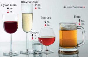 Cмертельная доза алкоголя для человека в промилях: в литрах спирта, водки, пива