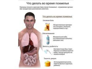 Что выпить от похмелья: какую таблетку если тошнит