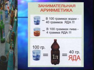 Насколько значителен для организма вред пива