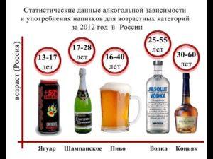 Как при употреблении спиртных напитков оставаться трезвым
