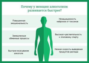 Женский алкоголизм. Причины, признаки, симптомы, лечение, последствия