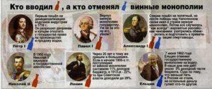 Cухой закон в СССР, США, Финляндии, кто ввел, в каком году