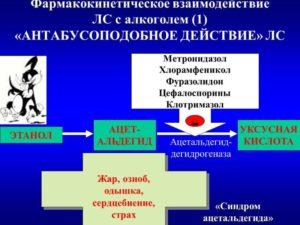 Метронидазол совместимость с алкоголем