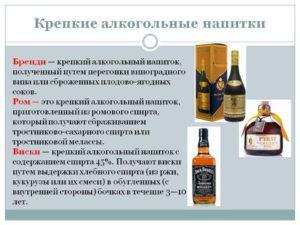 Крепкие алкогольные напитки - справочник