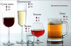 Минздрав рассчитал «безопасную» норму алкоголя, которую можно указывать на бутылках