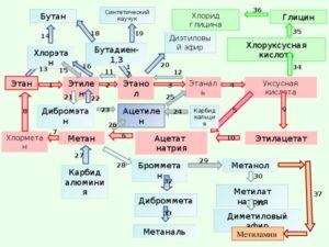 Глицин и алкоголь совместимость, последствия и взаимодействие этих веществ