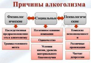 Определение и причины появления алкогольной деградации личности