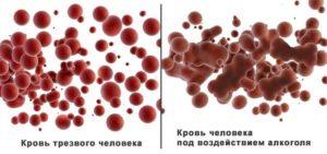 Влияние алкоголя на анализ крови