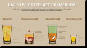 Антипохмелин в домашних условиях, как приготовить, рецепт