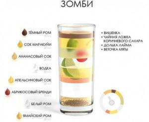 Самые вкусные и простые алкогольные коктейли с водкой, названия, домашние рецепты