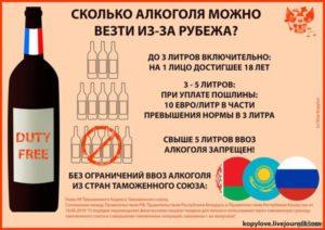 Алкоголь в самолете: правила и нормы провоза