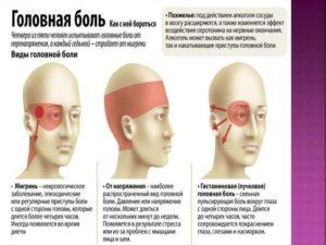 При головной боли при похмелье