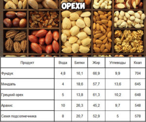 Сколько калорий в самогоне, калорийность в 100 граммах