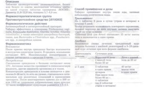 Препарат тиберал: инструкция по применению и описание