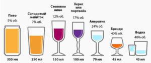 Совместимость Карсила с алкоголем