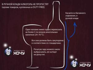 Сколько можно провозить алкоголя в багаже в самолете, сколько литров в ручной клади