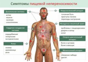 Непереносимость алкоголя: врожденная, индивидуальная, препараты вызывающие непереносимость