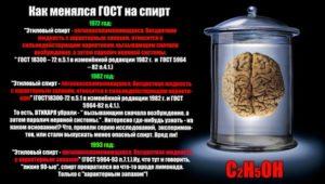 Технически спирт: ректификованный, ГОСТ, отравление спиртом и где продают ректификат