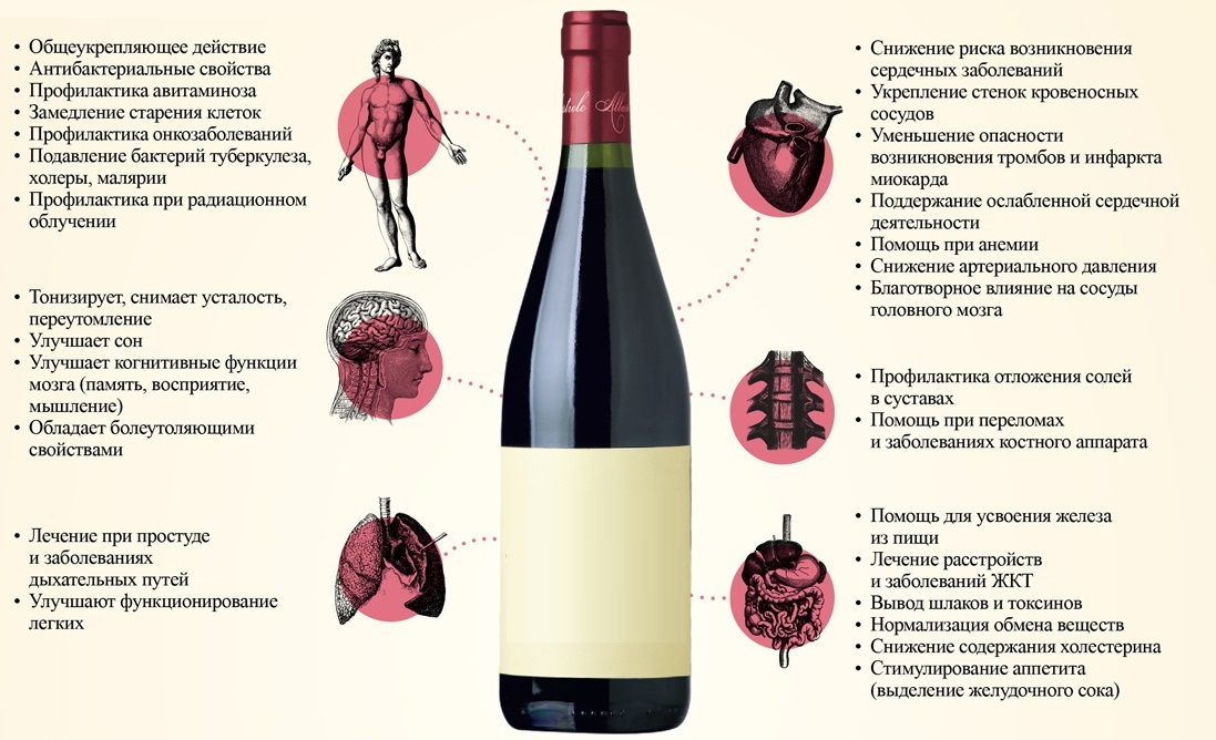 Нашатырный спирт от алкогольного опьянения